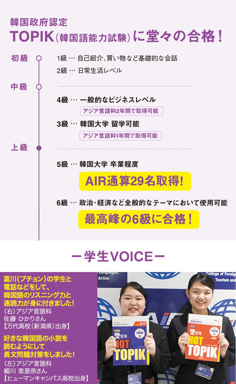 韓国政府認定 TOPIC(韓国語能力試験)に堂々の合格!